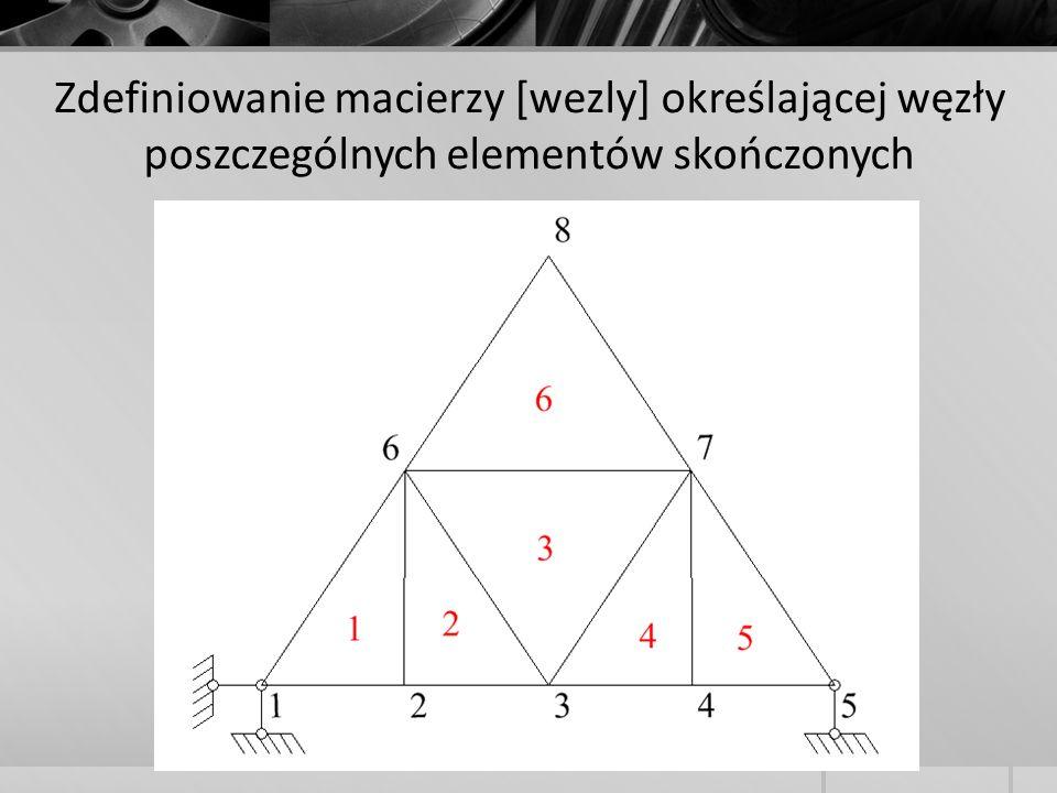 Zdefiniowanie macierzy [wezly] określającej węzły poszczególnych elementów skończonych