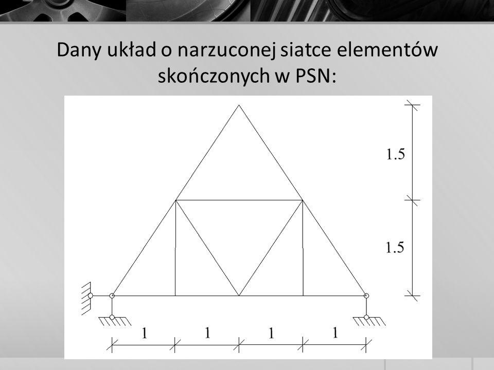 Dany układ o narzuconej siatce elementów skończonych w PSN: