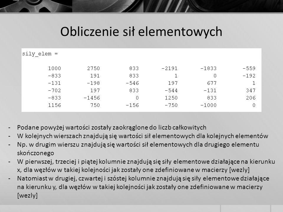 -Podane powyżej wartości zostały zaokrąglone do liczb całkowitych -W kolejnych wierszach znajdują się wartości sił elementowych dla kolejnych elementó