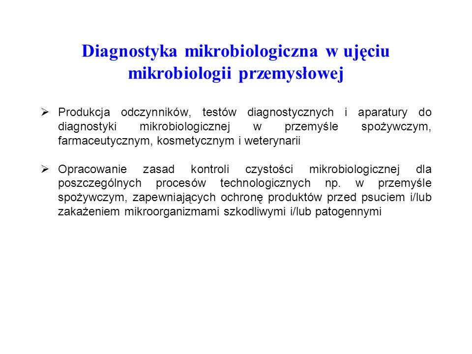 Diagnostyka mikrobiologiczna w ujęciu mikrobiologii przemysłowej Produkcja odczynników, testów diagnostycznych i aparatury do diagnostyki mikrobiologi
