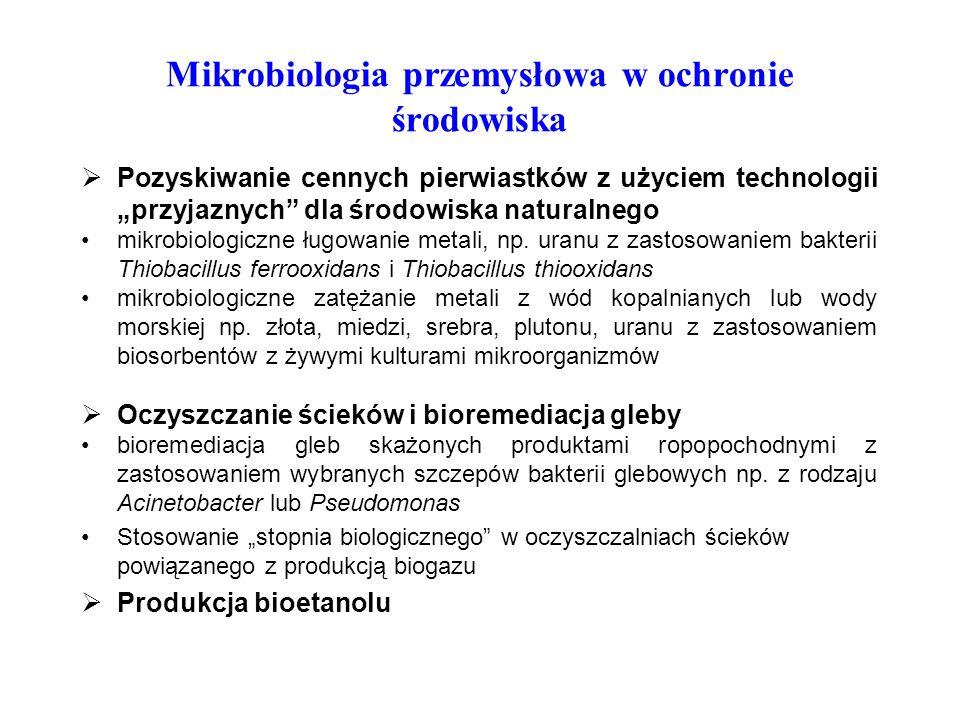 Mikrobiologia przemysłowa w ochronie środowiska Pozyskiwanie cennych pierwiastków z użyciem technologii przyjaznych dla środowiska naturalnego mikrobi