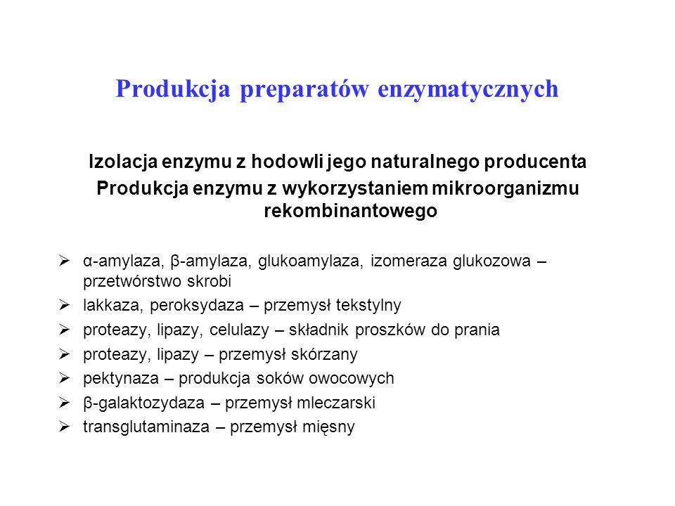 Produkcja preparatów enzymatycznych Izolacja enzymu z hodowli jego naturalnego producenta Produkcja enzymu z wykorzystaniem mikroorganizmu rekombinant
