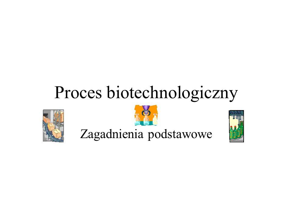 Proces biotechnologiczny Zagadnienia podstawowe