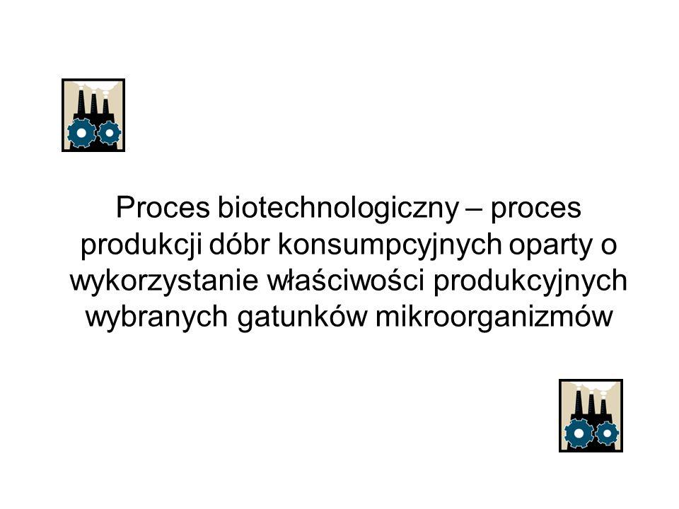 Proces biotechnologiczny – proces produkcji dóbr konsumpcyjnych oparty o wykorzystanie właściwości produkcyjnych wybranych gatunków mikroorganizmów
