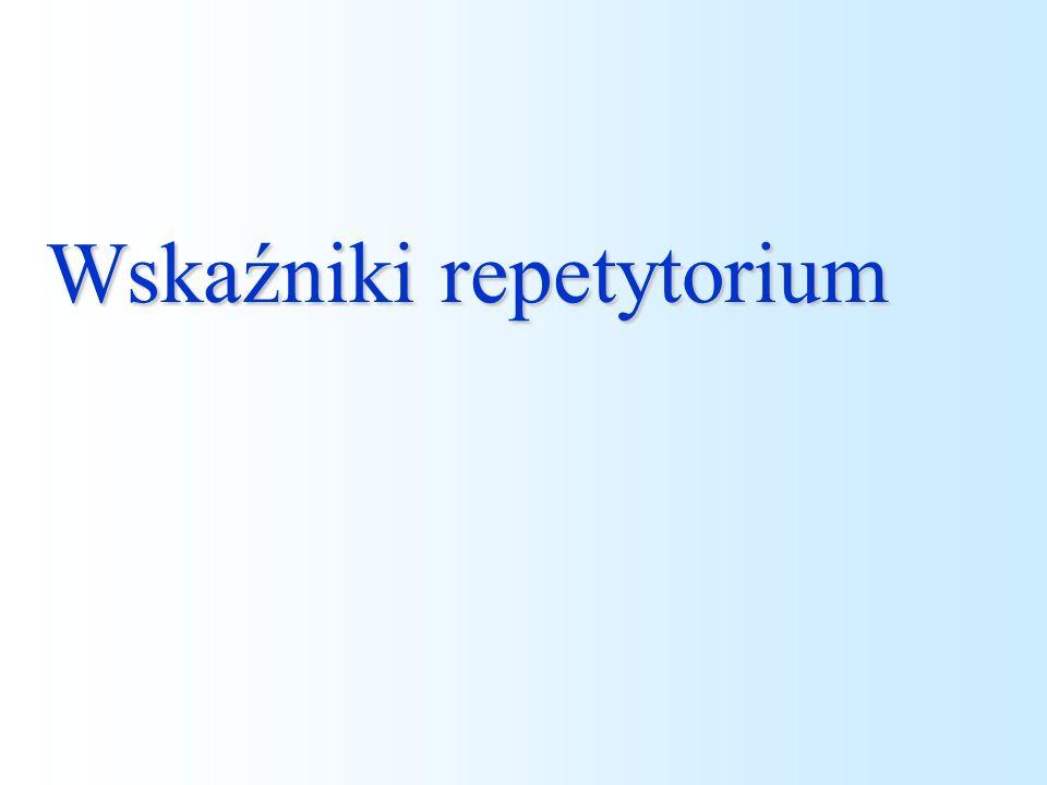 Stałe wskaźniki i wskaźniki do stałych int Array[100]; int *Ptr = Array; int *const cPtr = Array;// takie same wlasciwosci jak Array const int*PtrToC = Array; const int*const cPtrToC Array; *(Ptr ++) = 1;// mozna wszystko cPtr++; // blad *cPtr = 1;// ok, nie mozna tylko zmieniac wskaznika *(cPtr+3) = 1;// ok, nie mozna tylko zmieniac wskaznika cPtr[3] = 1;// ok, nie mozna tylko zmieniac wskaznika *PtrToC = 1;// blad x = *(PtrToC++);// ok, przez wskaznik mozna tylko czytac x = = PtrToC[3];// ok, przez wskaznik mozna tylko czytac x = *(cPtrToC+5); // ok, czytamy i nie zmieniamy wskaznika