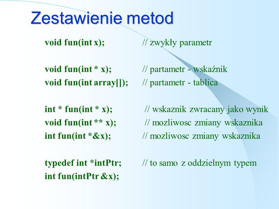 Zwrot wskaźnika int*fun(int * pIntL) { // wskaznik zwracany jako wynik } int A[10] = {7,2}; Fun A *pIntL = 5; 2 5 pIntL++; pInt int *pInt = A+1; pIntL pInt = fun(pInt); // pInt = fun(A+1); 7 return pIntL;
