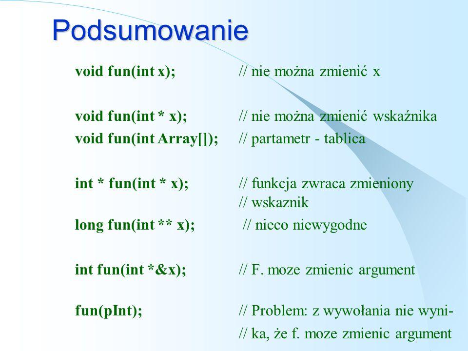 Zestawienie metod void fun(int x);// zwykły parametr void fun(int * x);// partametr - wskaźnik void fun(int array[]);// partametr - tablica int * fun(int * x); // wskaznik zwracany jako wynik void fun(int ** x); // mozliwosc zmiany wskaznika int fun(int *&x);// mozliwosc zmiany wskaznika typedef int *intPtr; // to samo z oddzielnym typem int fun(intPtr &x);