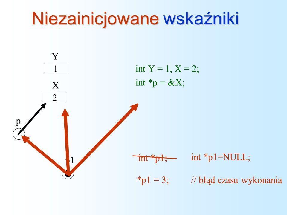 Niezainicjowane wskaźniki int Y = 1, X = 2; int *p = &X; 1 2 Y X p int *p1; p1 *p1 = 3; int *p1=NULL; // błąd czasu wykonania
