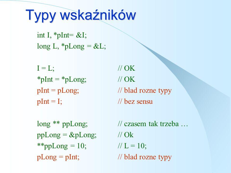 Typy wskaźników int I, *pInt= &I; long L, *pLong = &L; I = L;// OK *pInt = *pLong; // OK pInt = pLong;// blad rozne typy pInt = I;// bez sensu long ** ppLong;// czasem tak trzeba … ppLong = &pLong;// Ok **ppLong = 10;// L = 10; pLong = pInt;// blad rozne typy