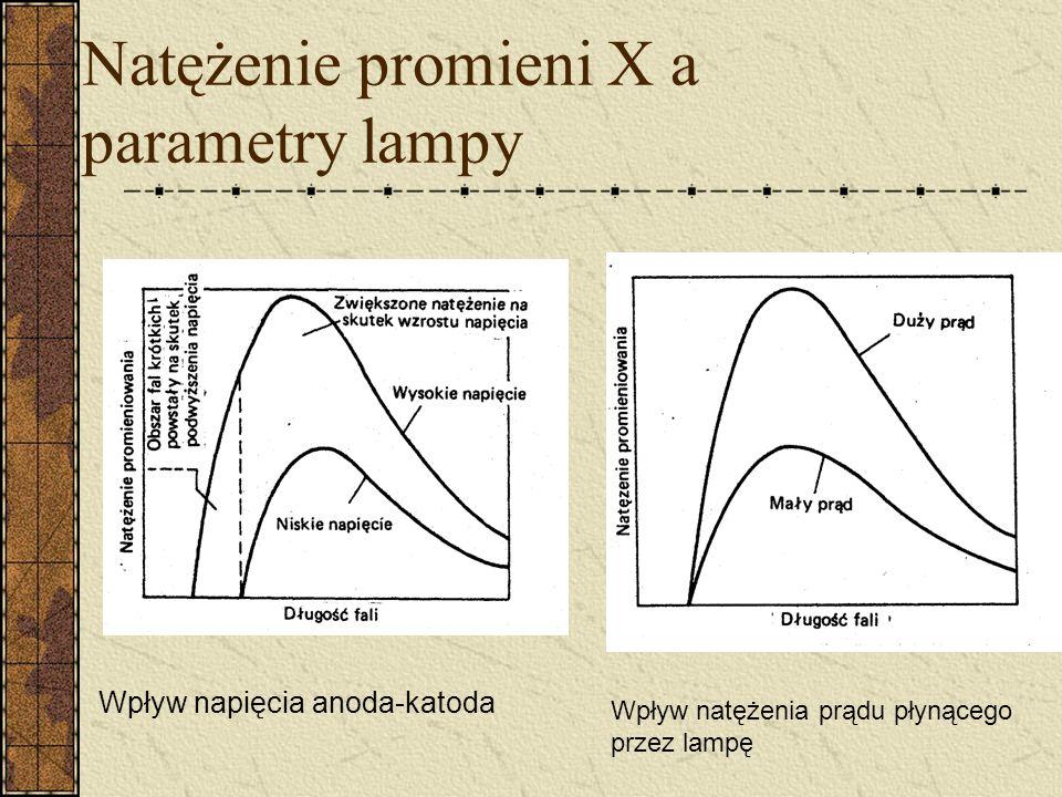 Lampy rentgenowskie zasada działania