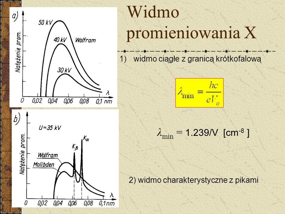 Natężenie promieni X a parametry lampy Wpływ napięcia anoda-katoda Wpływ natężenia prądu płynącego przez lampę