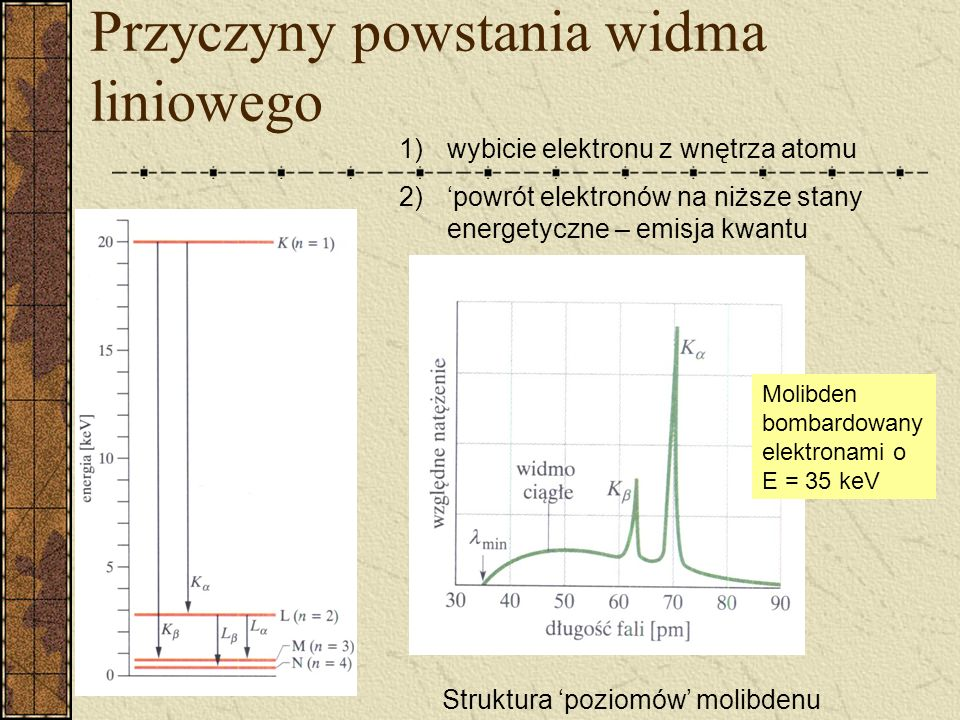 Przyczyny powstania widma ciągłego Ruch niejednostajny elektronu – promieniowanie hamowania