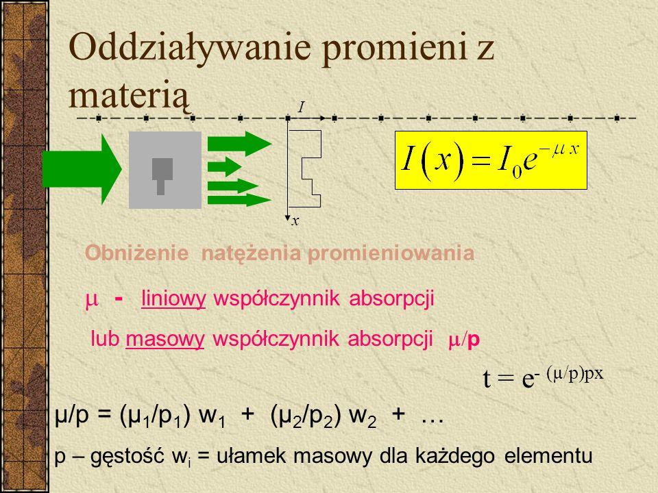 Przyczyny powstania widma liniowego 1)wybicie elektronu z wnętrza atomu 2)powrót elektronów na niższe stany energetyczne – emisja kwantu Struktura poz