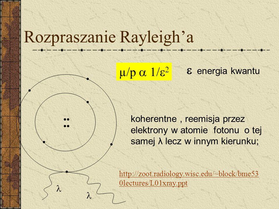 Procesy odpowiedzialne za osłabienie natężenia 1)Rozpraszanie Raylaigha (mało znaczące) 2)Jonizacja (efekt fotolektryczny) 3)Efekt Comptona 4)Tworzeni