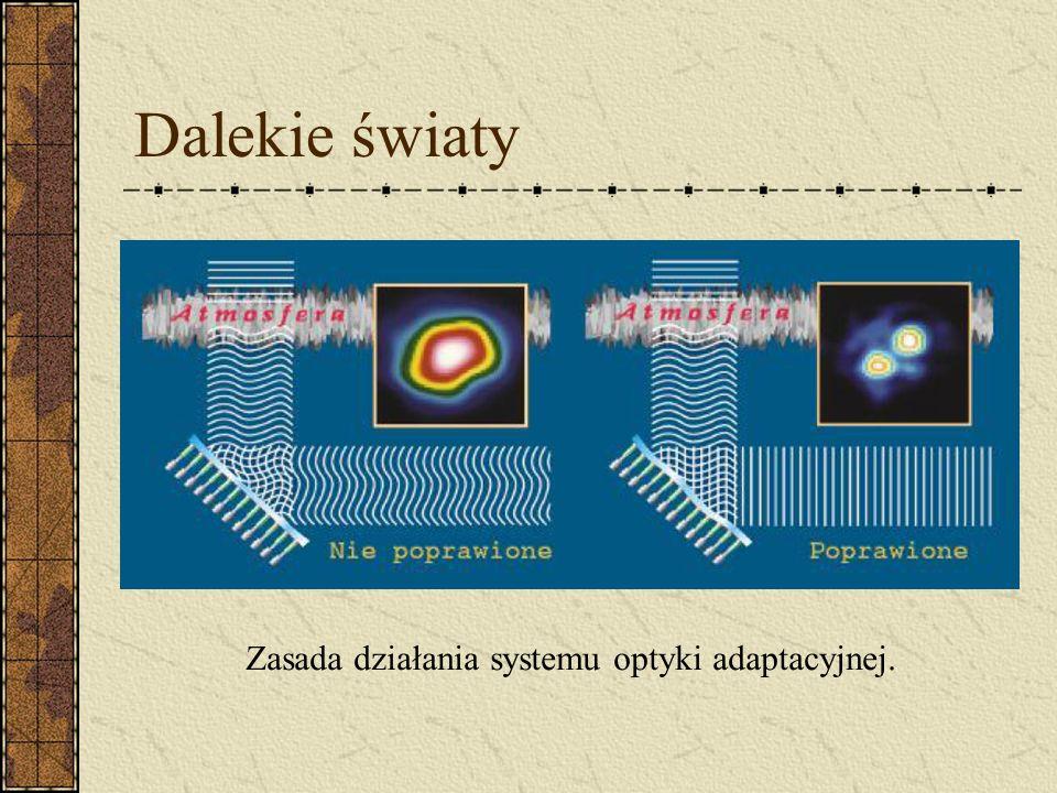 Dalekie światy Zasada działania systemu optyki adaptacyjnej.