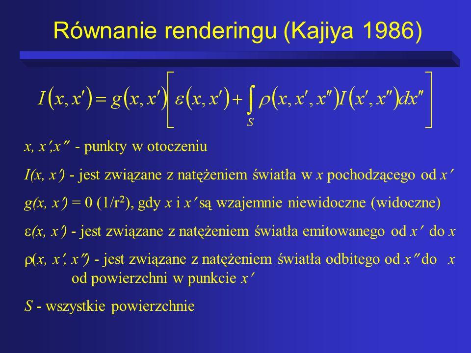 Podstawowe metody renderingu W praktyce stosuje się najczęściej dwie metody renderingu: –metoda śledzenia promieni (ang.
