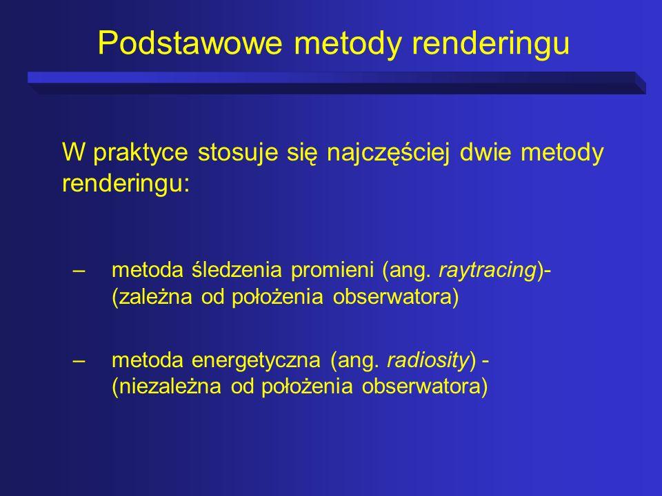 Podsumowanie a) metoda śledzenia promieni (raytracing) b) metoda energetyczna (radiosity) c) połączenie obu metod Ten sam obraz uzyskany różnymi metodami
