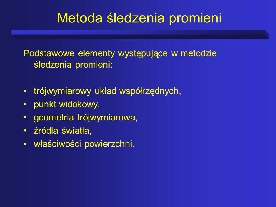 Metoda energetyczna Idea działania algorytmu metody energetycznej.