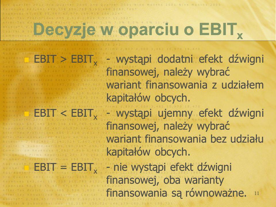 11 Decyzje w oparciu o EBIT x EBIT > EBIT x - wystąpi dodatni efekt dźwigni finansowej, należy wybrać wariant finansowania z udziałem kapitałów obcych