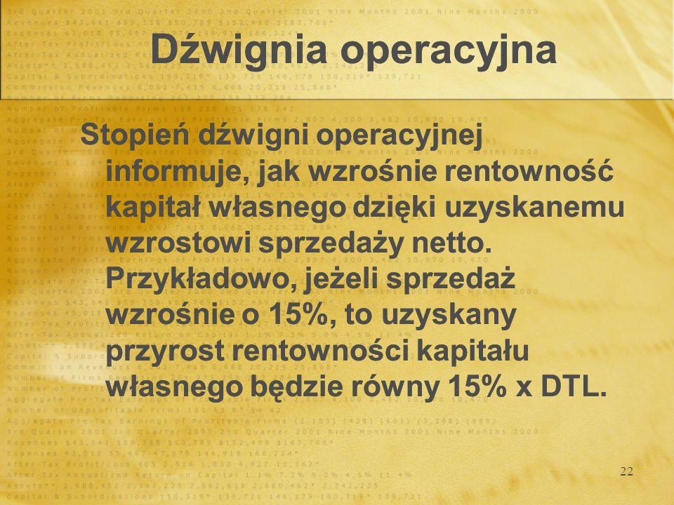 22 Dźwignia operacyjna Stopień dźwigni operacyjnej informuje, jak wzrośnie rentowność kapitał własnego dzięki uzyskanemu wzrostowi sprzedaży netto. Pr