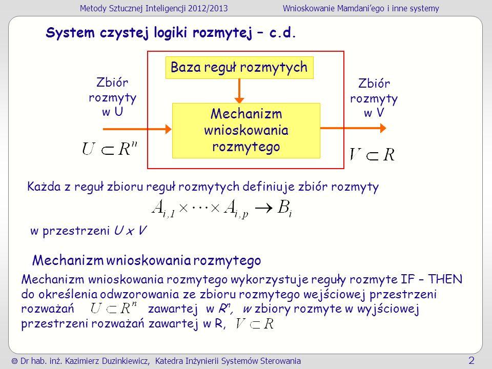 Metody Sztucznej Inteligencji 2012/2013Wnioskowanie Mamdaniego i inne systemy Dr hab.