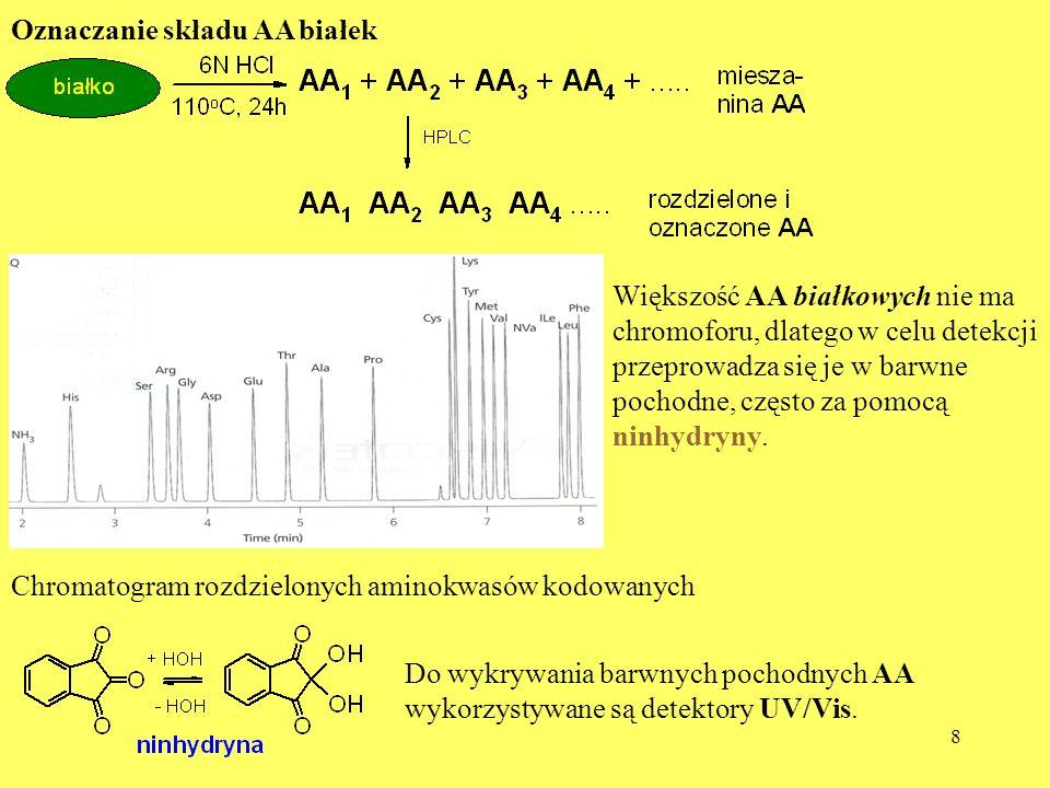 9 Pochodne AA powstające w reakcji z aldehydem o-ftalowym lub chlorkiem dansylu wykrywane są za pomocą znacznie czulszych detektorów fluorescencyjnych.
