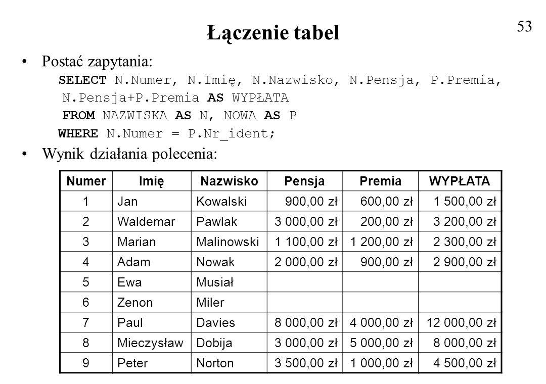 Łączenie tabel Złączenia i relacje - relacja jeden do wiele zachodzi, gdy jednemu z dwóch obiektów relacji odpowiada wiele pozycji drugiego obiektu, ale każdej pozycji drugiego obiektu odpowiada tylko jedna pozycja obiektu pierwszego Przykładem jest tabela zawierająca listę nazwisk NAZWISKA oraz tabela ZLECENIA, w której rejestrowane są dane o zleceniach realizowanych przez poszczególnych pracowników Zawartość tabeli ZLECENIA: 54 Nr_zlecNr_pracKod_zleceniaWartość_zlecenia 11Z-001500,00 zł 22Z-0023 000,00 zł 33Z-003700,00 zł 44Z-004300,00 zł 51Z-005400,00 zł 63Z-006500,00 zł 73Z-007900,00 zł 82Z-0081 000,00 zł