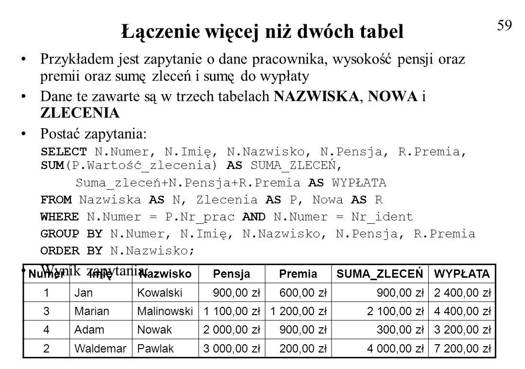 Unie Unia umożliwia łączenie wyników kilku zapytań w jednym zestawieniu Wyniki pojawiają się jakby zostały wybrane z jednej tabeli, podczas gdy pochodzą z wielu tabel Działanie operatora UNION Przykład zapytania, które powinno pobrać z tabeli NAZWISKA kolumny Numer, Nazwisko i Imię oraz z tabeli NOWA kolumny Nr_ident, Zawód i Premia – dla trzech pierwszych pracowników (na podstawie numeru identyfikacyjnego pracownika) Postać zapytania: SELECT Numer, Nazwisko, Imię FROM NAZWISKA WHERE Numer <= 3 UNION Wynik zapytania SELECT Nr_ident, Zawód, Premia FROM NOWA WHERE Nr_ident <= 3; Wyniki posortowane według kolumn idąc od lewej 60 NumerNazwiskoImię 1ekonomista600 1KowalskiJan 2ekonomista200 2PawlakWaldemar 3MalinowskiMarian 3prawnik1200
