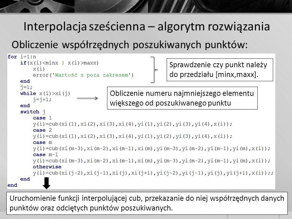 Interpolacja sześcienna – algorytm rozwiązania Obliczenie współrzędnych poszukiwanych punktów: Sprawdzenie czy punkt należy do przedziału [minx,maxx].