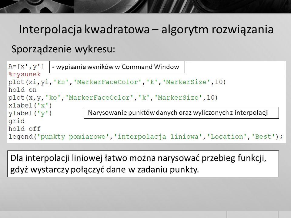 Interpolacja kwadratowa – algorytm rozwiązania Sporządzenie wykresu: - wypisanie wyników w Command Window Narysowanie punktów danych oraz wyliczonych