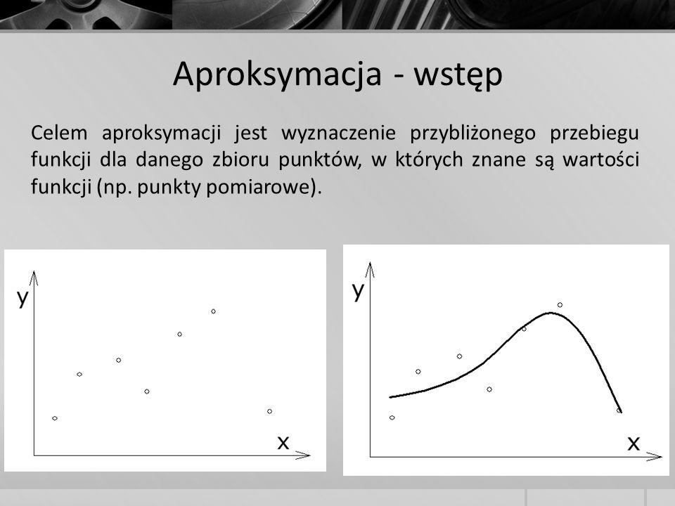 Aproksymacja - wstęp Celem aproksymacji jest wyznaczenie przybliżonego przebiegu funkcji dla danego zbioru punktów, w których znane są wartości funkcj