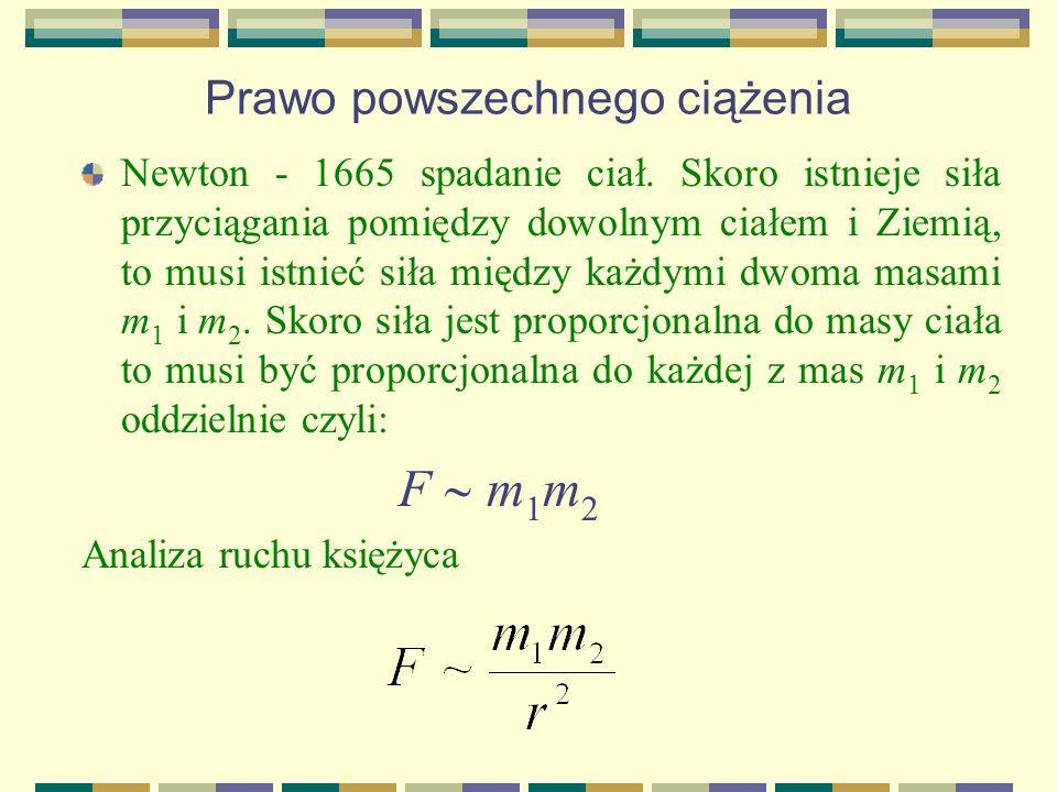 Prawo powszechnego ciążenia Newton - 1665 spadanie ciał. Skoro istnieje siła przyciągania pomiędzy dowolnym ciałem i Ziemią, to musi istnieć siła międ