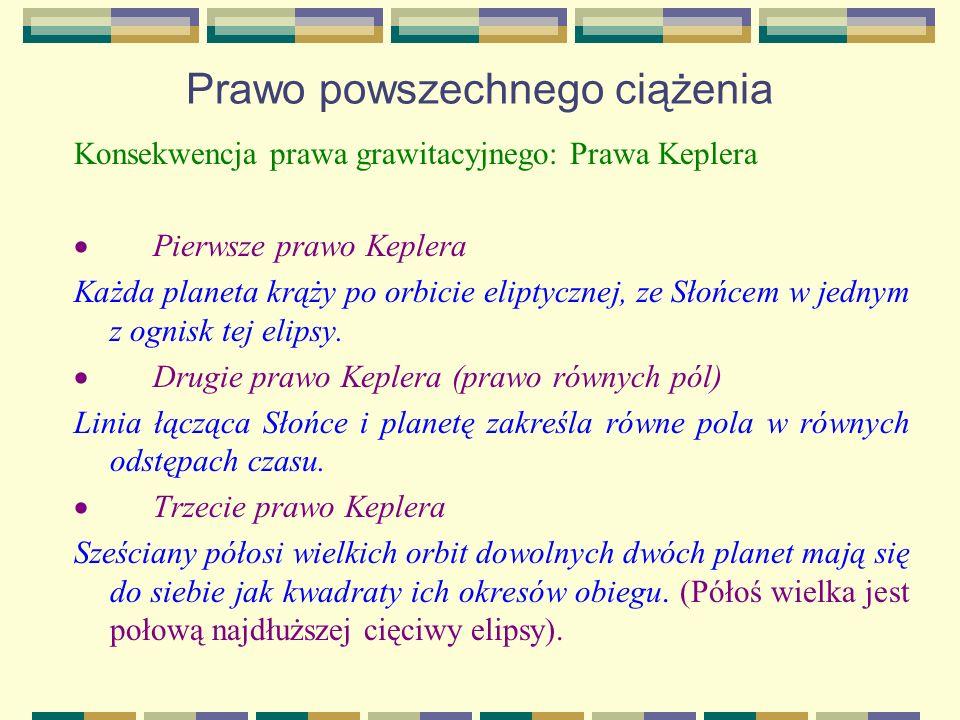 Prawo powszechnego ciążenia Konsekwencja prawa grawitacyjnego: Prawa Keplera Pierwsze prawo Keplera Każda planeta krąży po orbicie eliptycznej, ze Sło