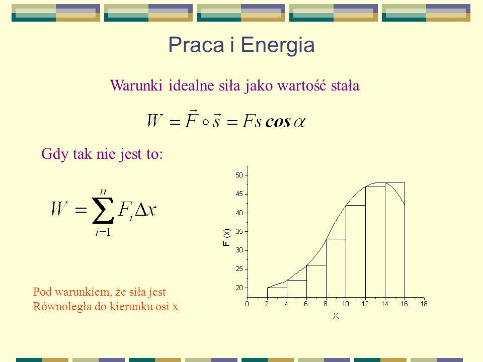 Praca i Energia Warunki idealne siła jako wartość stała Gdy tak nie jest to: Pod warunkiem, że siła jest Równoległa do kierunku osi x