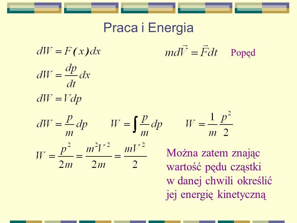 Praca i Energia Można zatem znając wartość pędu cząstki w danej chwili określić jej energię kinetyczną Popęd