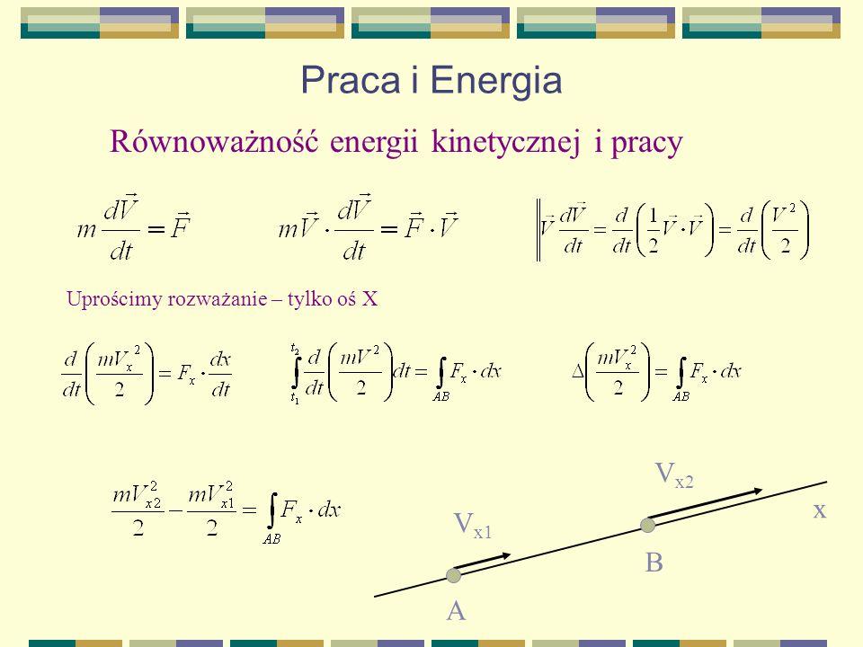 Praca i Energia Równoważność energii kinetycznej i pracy Uprościmy rozważanie – tylko oś X x A B V x2 V x1