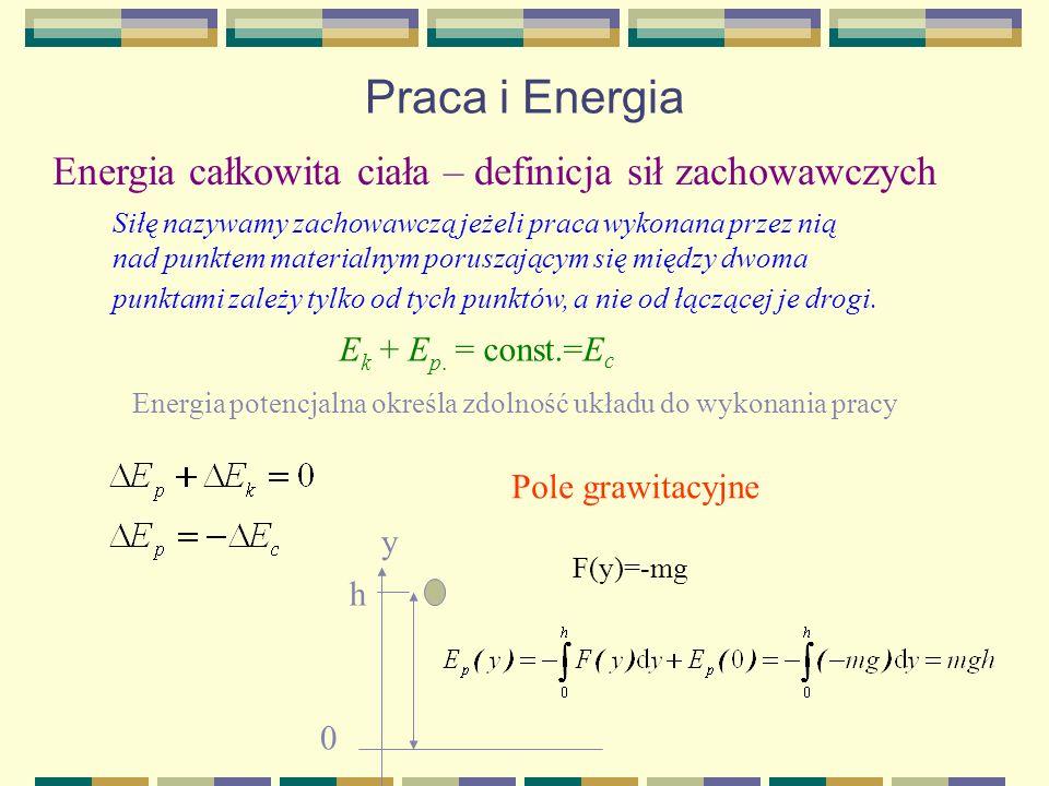 Praca i Energia Energia całkowita ciała – definicja sił zachowawczych Siłę nazywamy zachowawczą jeżeli praca wykonana przez nią nad punktem materialny