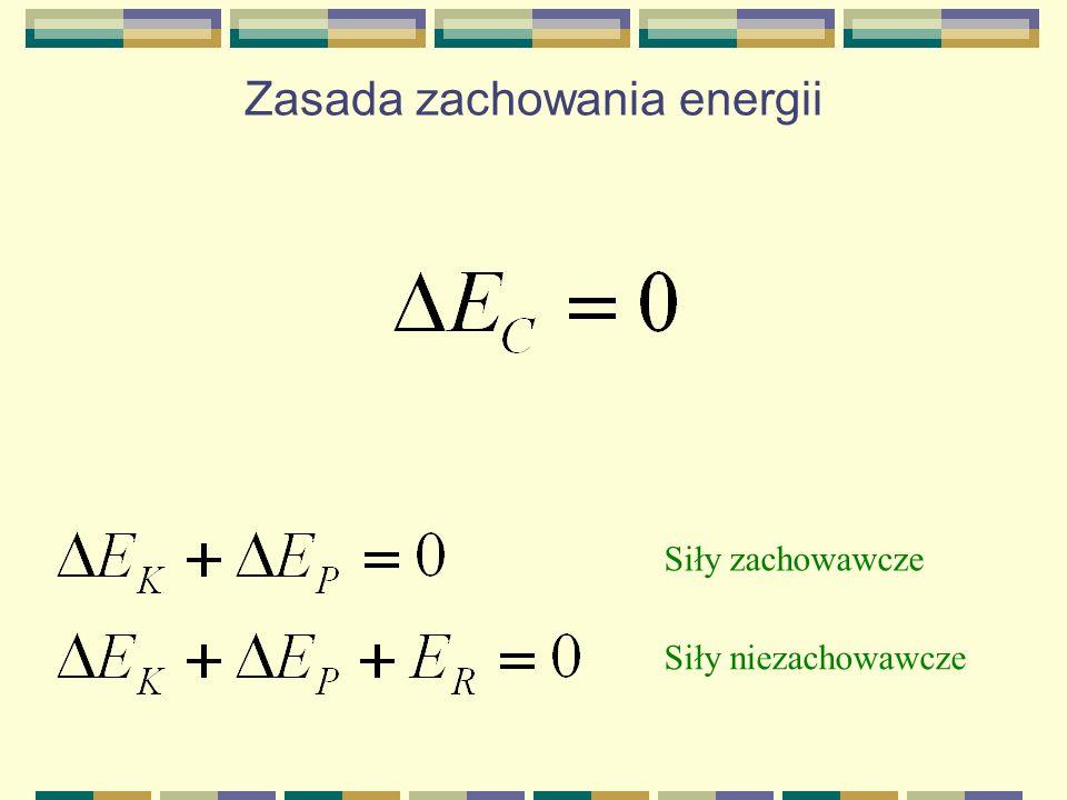Zasada zachowania energii Siły zachowawcze Siły niezachowawcze