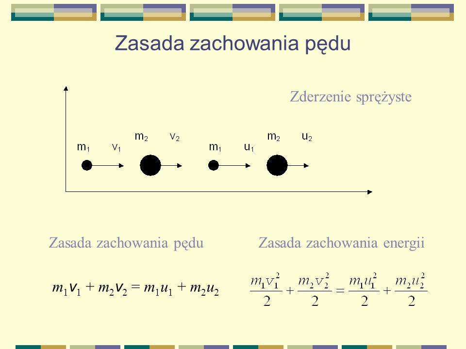 Zasada zachowania pędu Zderzenie sprężyste m 1 v 1 + m 2 v 2 = m 1 u 1 + m 2 u 2 Zasada zachowania pęduZasada zachowania energii