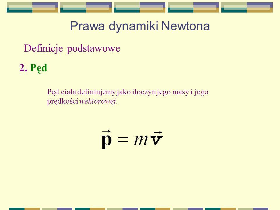 Prawa dynamiki Newtona Definicje podstawowe 2. Pęd Pęd ciała definiujemy jako iloczyn jego masy i jego prędkości wektorowej.