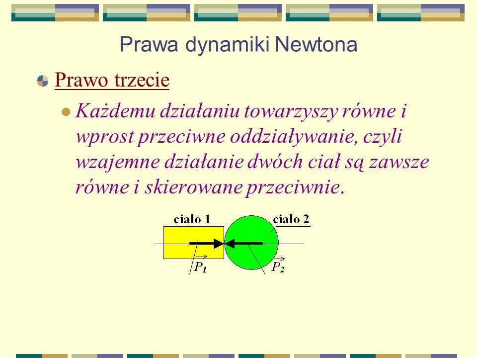 Prawa dynamiki Newtona Prawo trzecie Każdemu działaniu towarzyszy równe i wprost przeciwne oddziaływanie, czyli wzajemne działanie dwóch ciał są zawsz