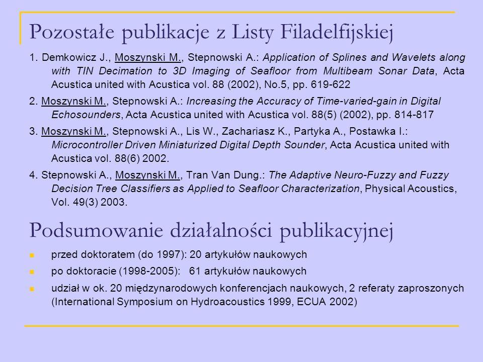 Pozostałe publikacje z Listy Filadelfijskiej 1. Demkowicz J., Moszynski M., Stepnowski A.: Application of Splines and Wavelets along with TIN Decimati