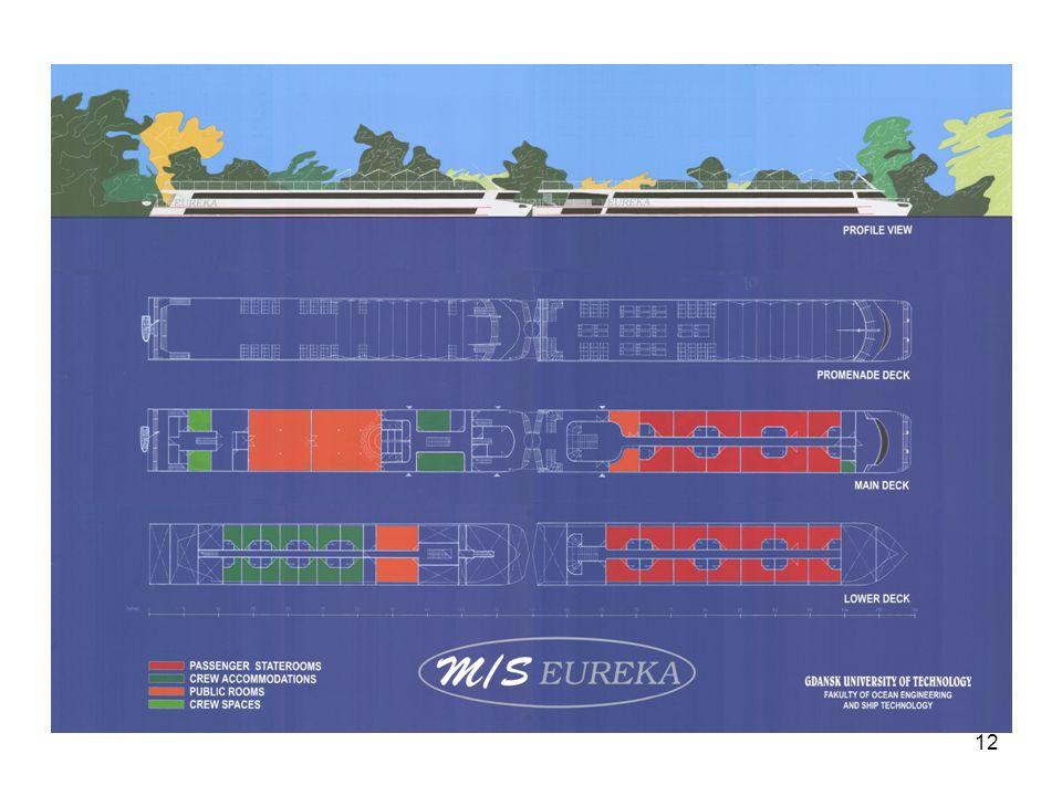 13 Koncepcja planu generalnego statku m/v EUREKA II - sanatoryjno-wycieczkowa wersja funkcjonalna; Studium architektoniczno-funkcjonalne modułu pchacza