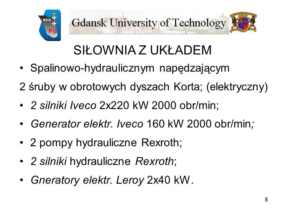 8 SIŁOWNIA Z UKŁADEM Spalinowo-hydraulicznym napędzającym 2 śruby w obrotowych dyszach Korta; (elektryczny) 2 silniki Iveco 2x220 kW 2000 obr/min; Gen