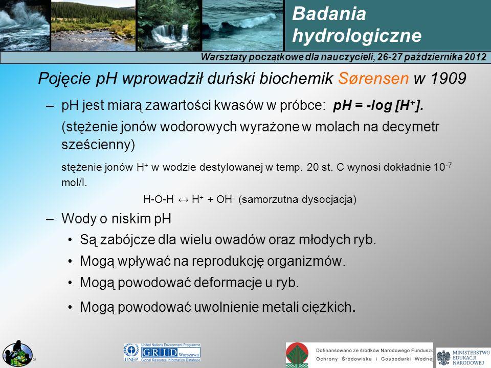 Warsztaty początkowe dla nauczycieli, 26-27 października 2012 Badania hydrologiczne Kwas akumulatorowy woda z ogórków ok.