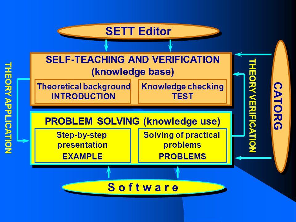 CAT – przykład KWN używany w KWM n Cztery zamierzone akcje: l Budowa bazy wiedzy l Weryfikacja wiedzy (self-testing) l Przykłady rozwiązań problemów l
