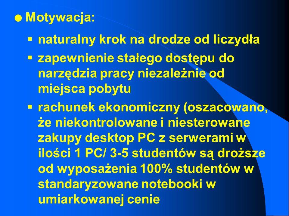 l 1997 – TU/e wypasaża odpłatnie (200 G/ rok, koszty infrastruktury płacone przez TU/e 2000 G/os./5 lat ) wszystkich studentów w notebooki (+ swobodny