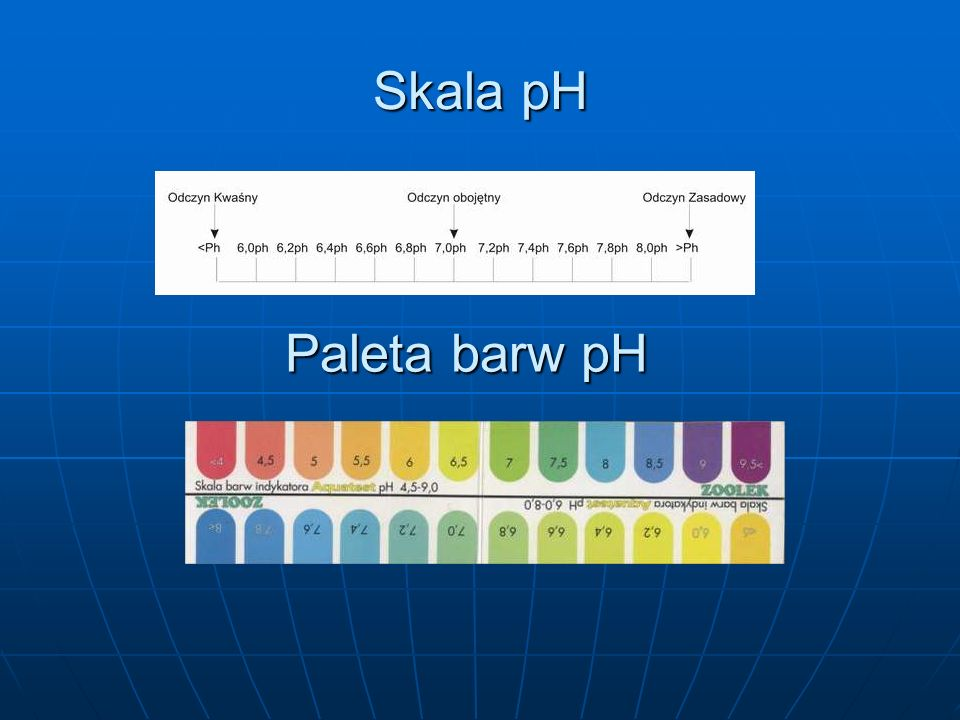 Skala pH Paleta barw pH