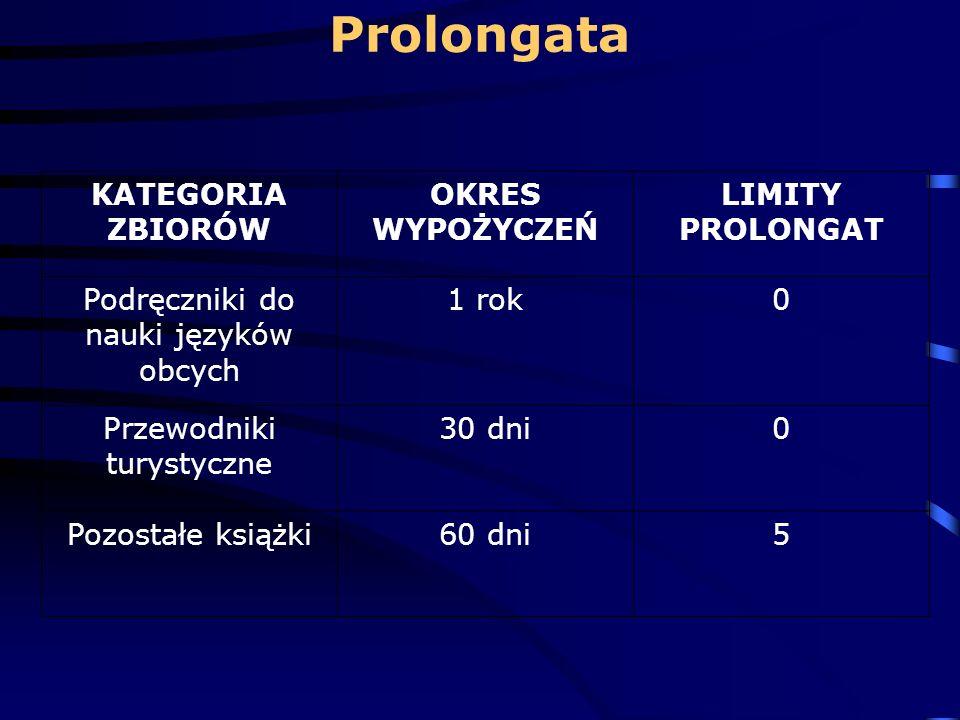 Prolongata KATEGORIA ZBIORÓW OKRES WYPOŻYCZEŃ LIMITY PROLONGAT Podręczniki do nauki języków obcych 1 rok0 Przewodniki turystyczne 30 dni0 Pozostałe książki60 dni5