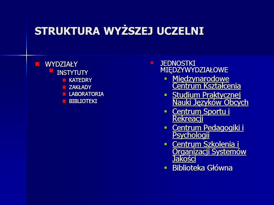 Plan prezentacji Struktura uczelni: miejsce i rola biblioteki instytutowej Struktura uczelni: miejsce i rola biblioteki instytutowej 1. status prawny